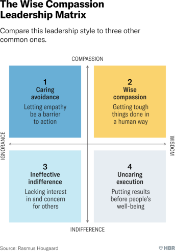 Leaders must have compassion, but compassion is not enough
