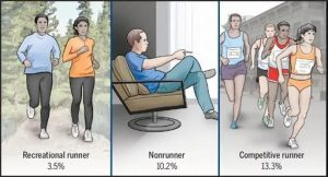 """Sitting for a long time """"destroys"""" your knees more than running! 8 actions that hurt the knee joint that you ignored"""